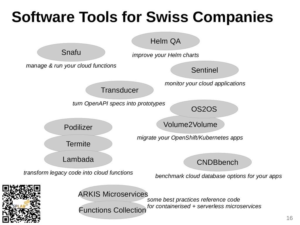 16 Softuare Tools for Suiss Companies Snifu Sen...