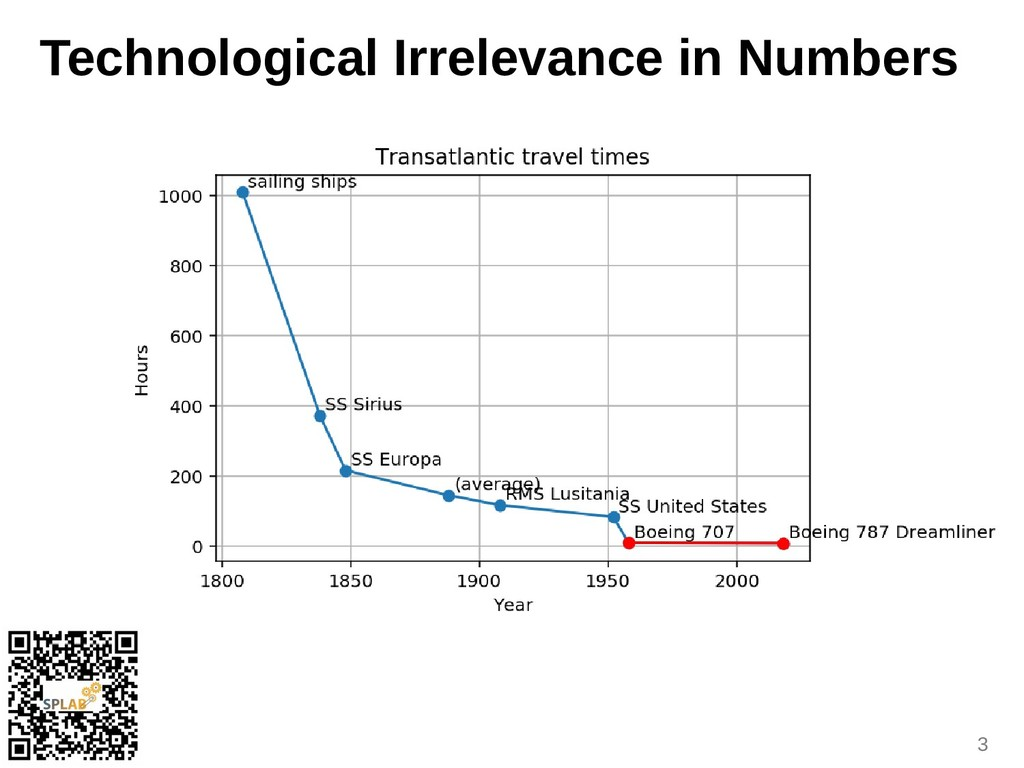 3 Technological Irrelevance in Numbers
