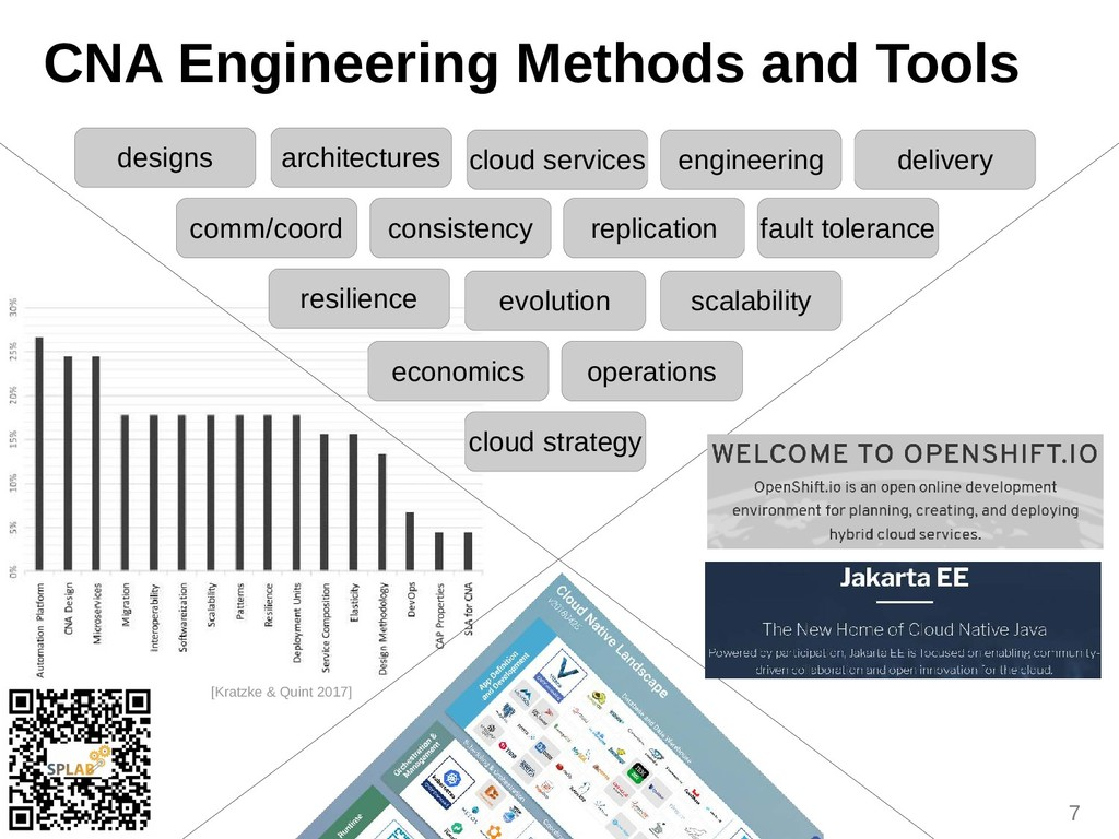 7 CNA Engineering Methods and Tools designs irc...
