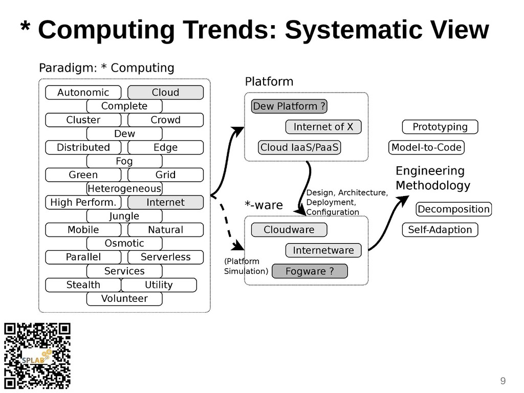 9 * Computing Trends: Systematic Vieu