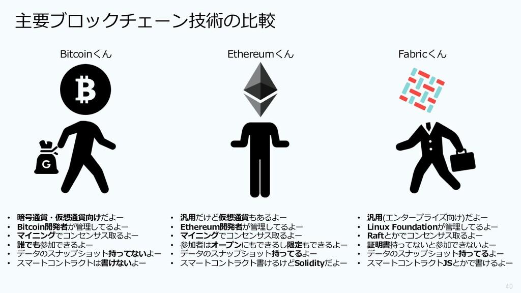 40 主要ブロックチェーン技術の⽐較 Bitcoinくん Ethereumくん Fabricく...