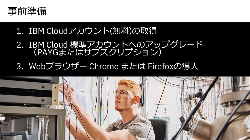 事前準備 1. IBM Cloudアカウント(無料)の取得 2. IBM Cloud 標準アカ...