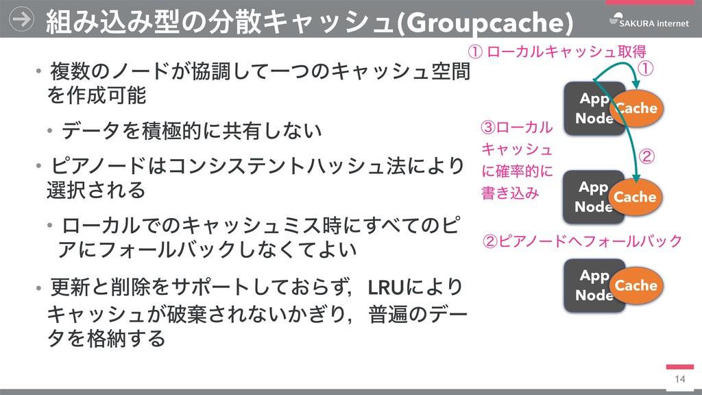 App Node 14 ΈࠐΈܕͷΩϟογϡ(Groupcache) ɾෳͷϊʔυ͕ڠ...