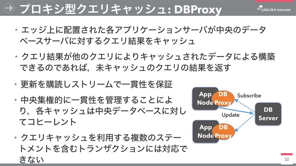 20 ϓϩΩγܕΫΤϦΩϟογϡ: DBProxy ɾΤοδ্ʹஔ͞Ε֤ͨΞϓϦέʔγϣϯα...