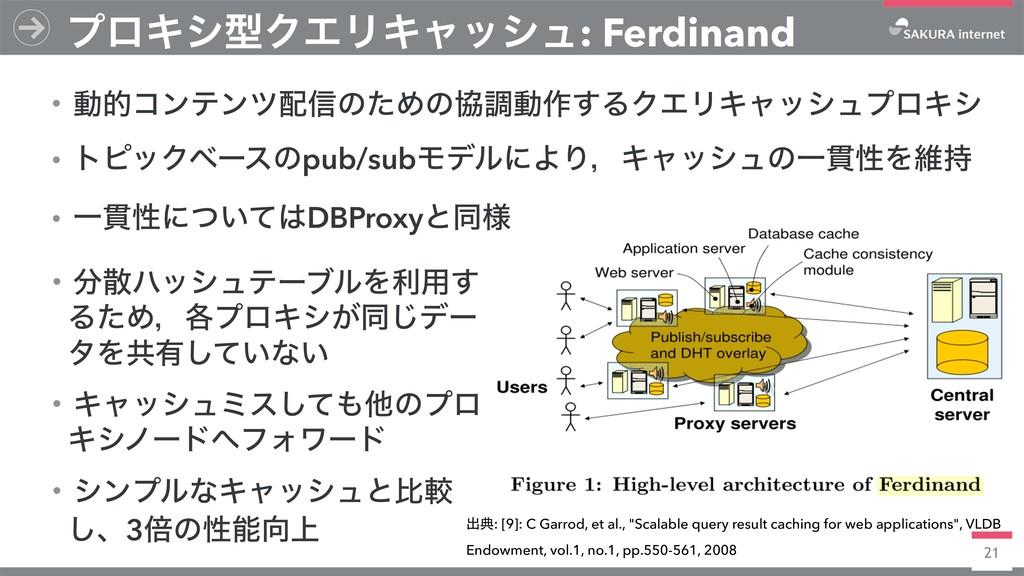 21 ϓϩΩγܕΫΤϦΩϟογϡ: Ferdinand ɾಈతίϯςϯπ৴ͷͨΊͷڠௐಈ࡞͢...