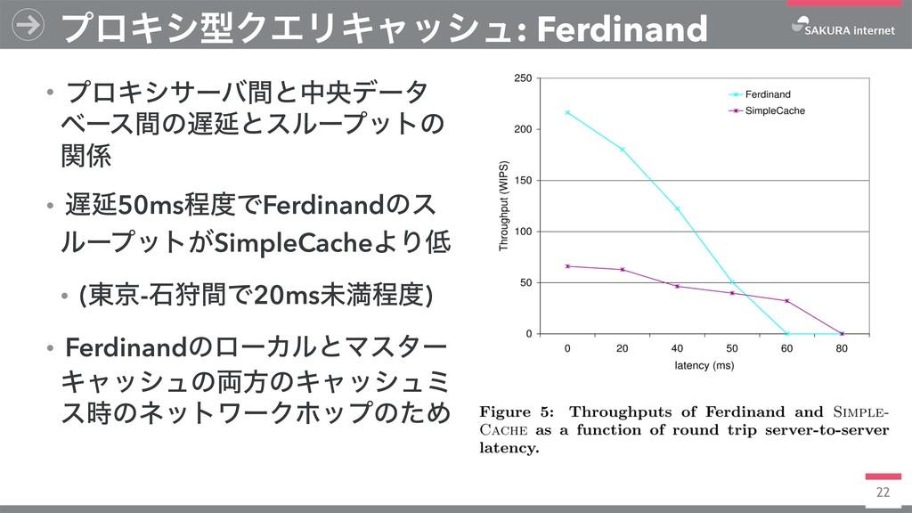 22 ϓϩΩγܕΫΤϦΩϟογϡ: Ferdinand ɾϓϩΩγαʔόؒͱதԝσʔλ ϕʔε...
