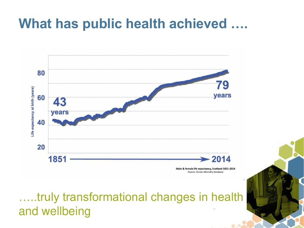 What has public health achieved …. …..truly tra...