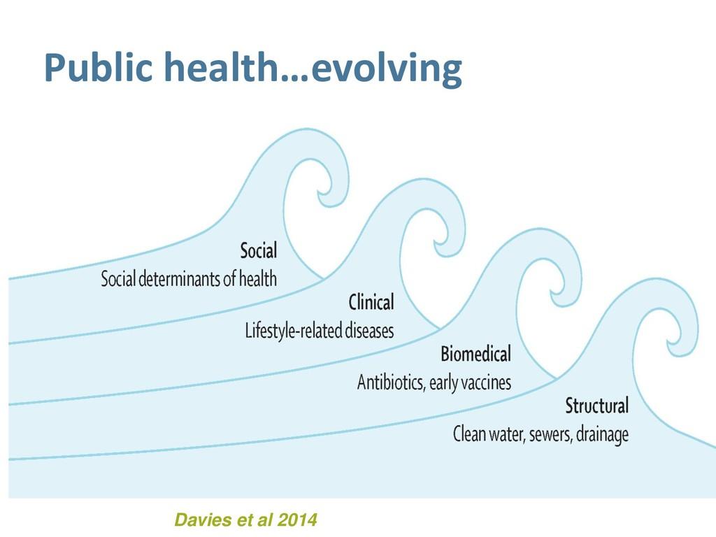 Public health…evolving Davies et al 2014