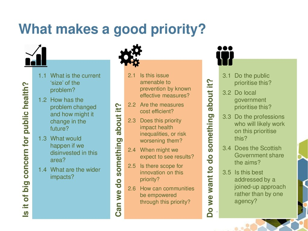 What makes a good priority? Is it of big concer...