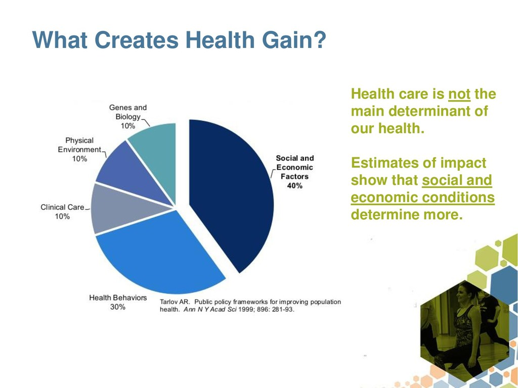 What Creates Health Gain? Health care is not th...