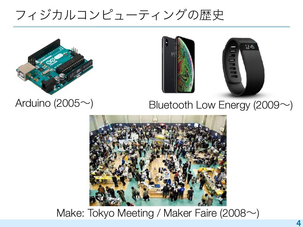 ϑΟδΧϧίϯϐϡʔςΟϯάͷྺ 4 Arduino (2005ʙ) Bluetooth L...