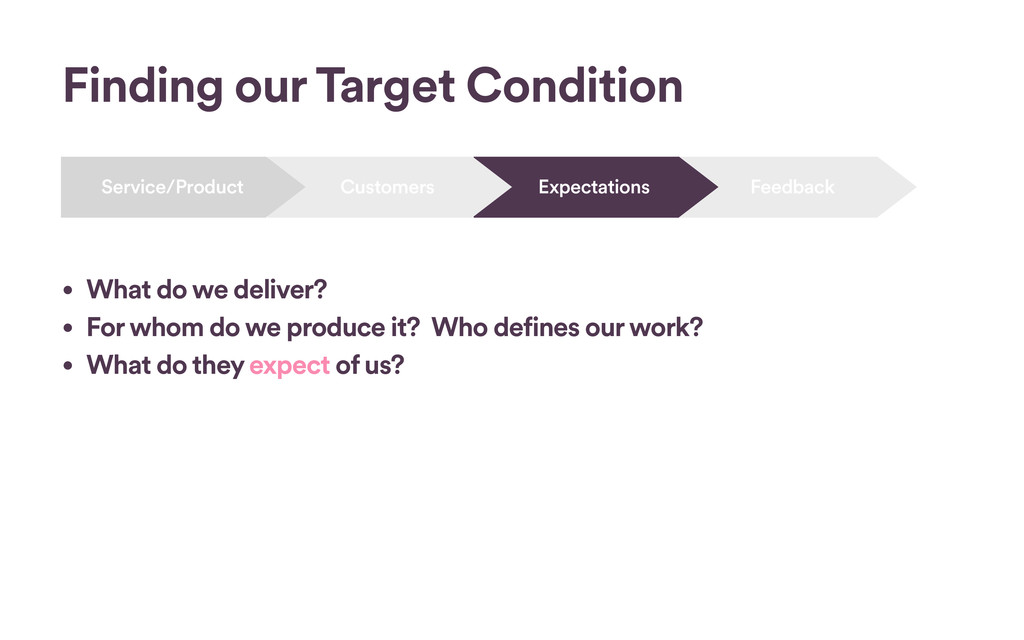 Feedback Expectations Customers Service/Product...