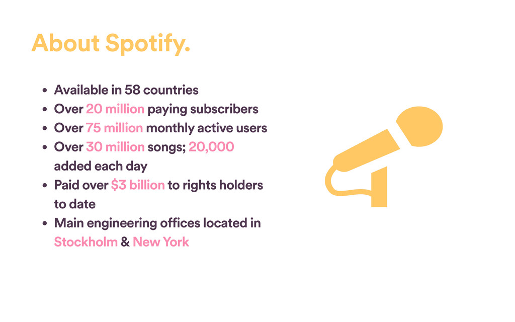 About Spotify. • Available in 58 countries • Ov...