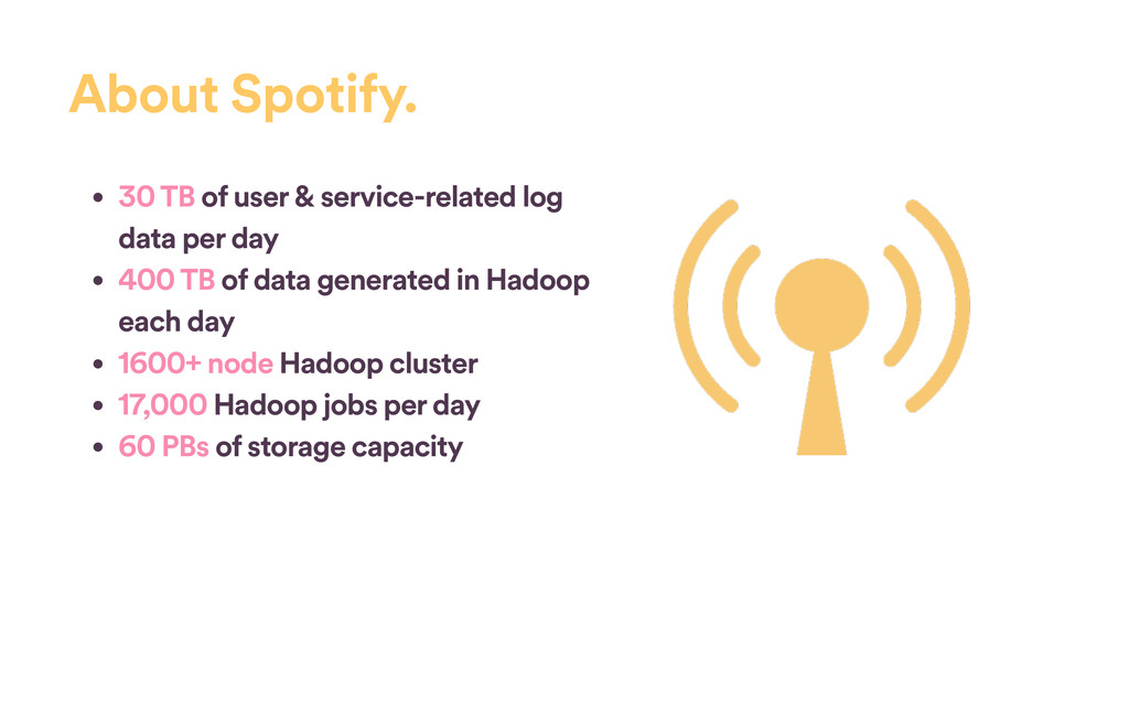 About Spotify. • 30 TB of user & service-relate...