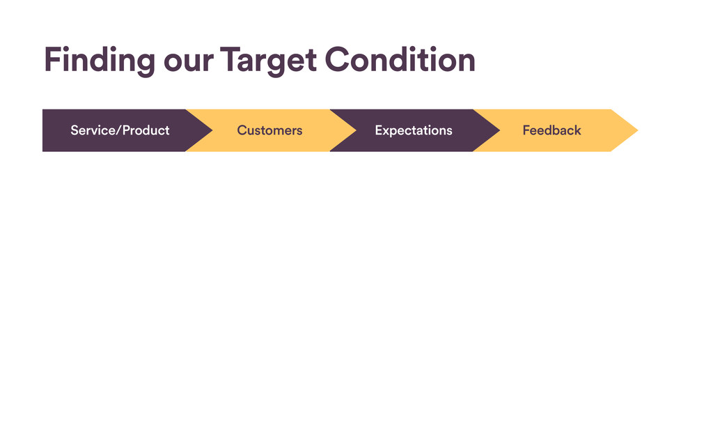 Finding our Target Condition Feedback Expectati...