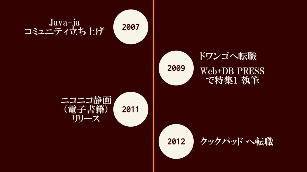 2007 Java-ja コミュニティ立ち上げ 2009 ドワンゴへ転職 Web+DB PRE...