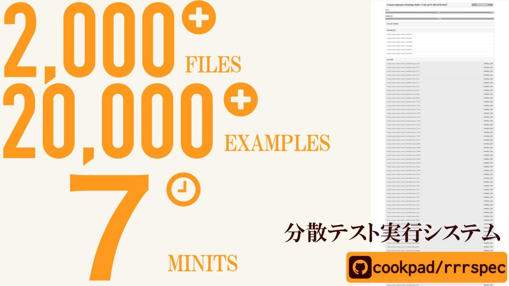 2,000+ 20,000+ FILES EXAMPLES ̓ MINITS cookpad/...