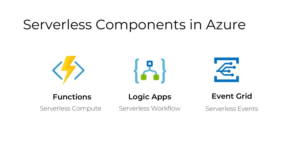 Serverless Components in Azure Functions Server...