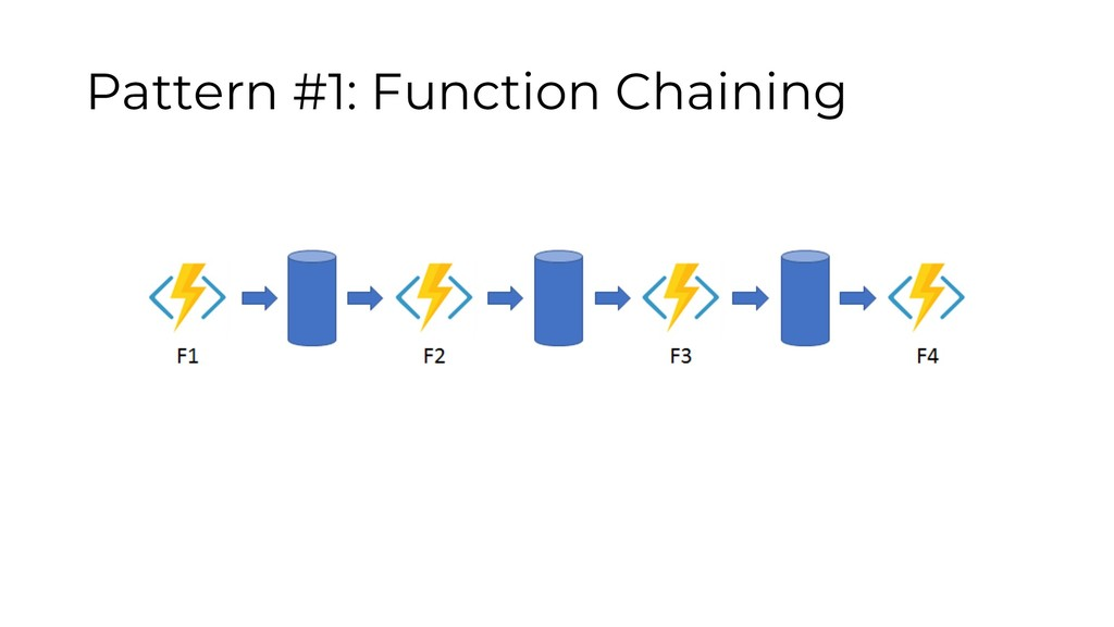 Pattern #1: Function Chaining