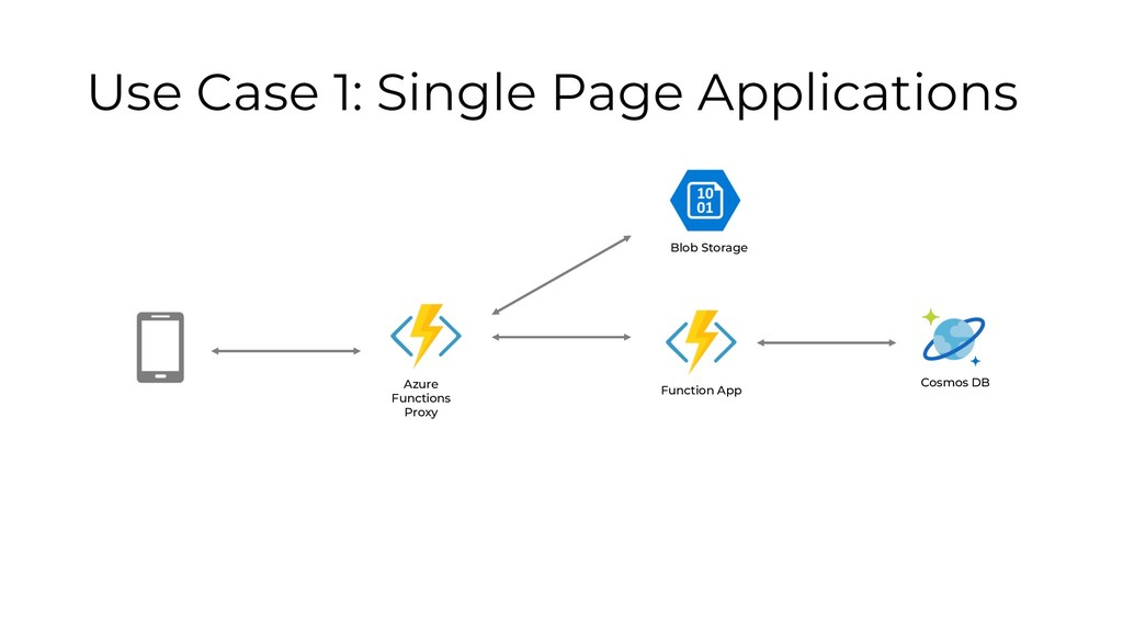 Use Case 1: Single Page Applications Azure Func...