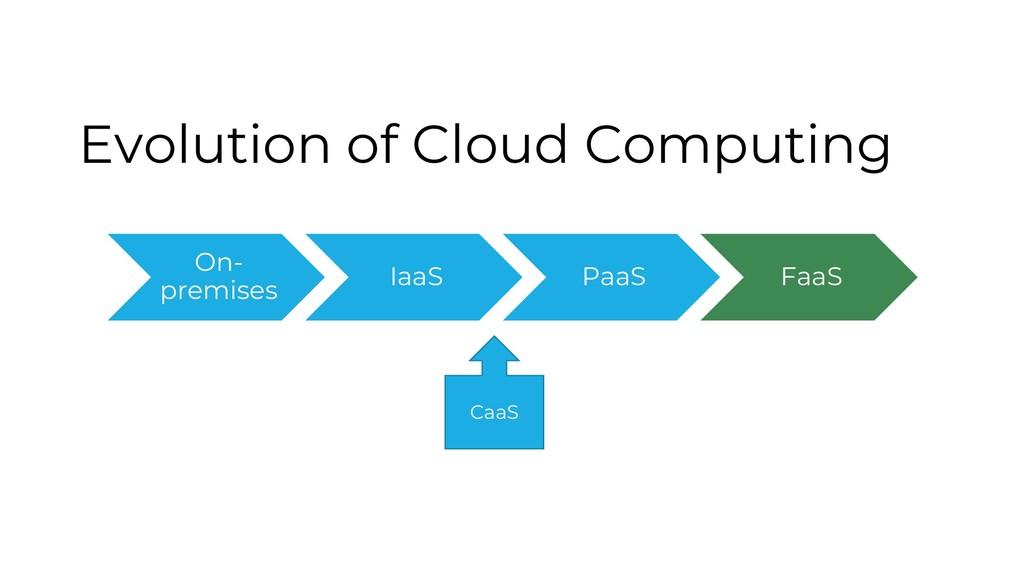 On- premises IaaS PaaS FaaS Evolution of Cloud ...