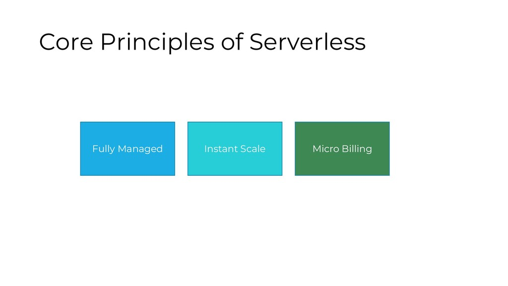 Core Principles of Serverless Fully Managed Ins...