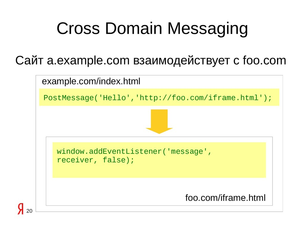 20 Cross Domain Messaging example.com/index.htm...