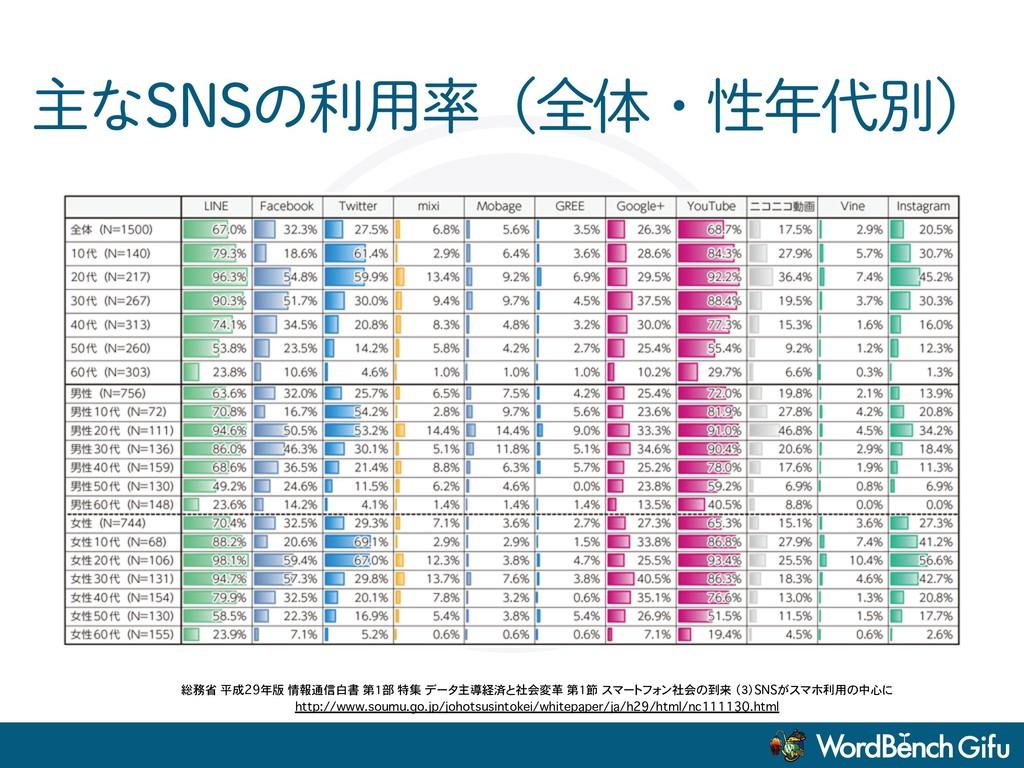 ओͳ4/4ͷར༻ʢશମɾੑผʣ 総務省 平成29年版 情報通信白書 第1部 特集 データ...