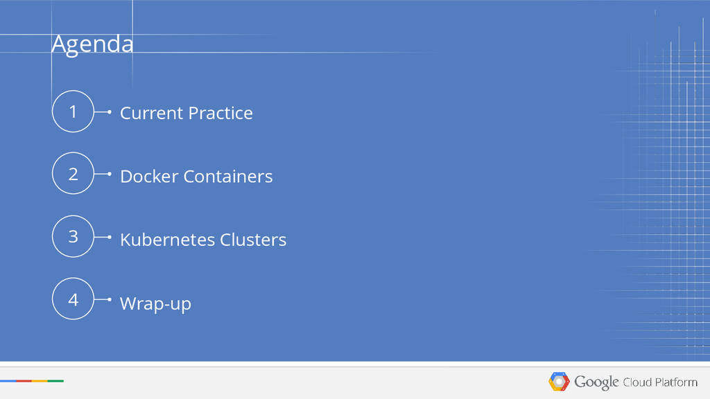 Current Practice Docker Containers Kubernetes C...
