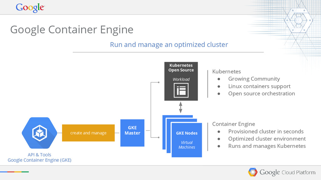 Run and manage an optimized cluster Kubernetes ...
