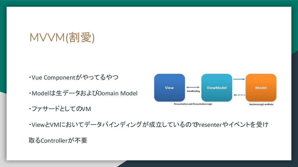 MVVM(割愛) ・Vue Componentがやってるやつ ・Modelは生データおよびDo...