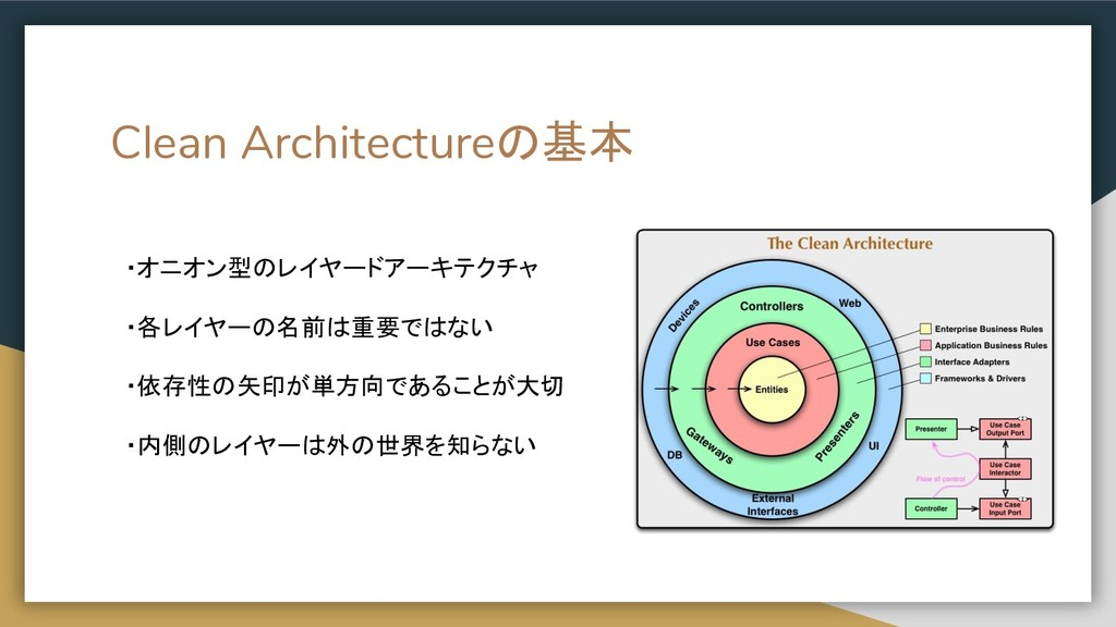 Clean Architectureの基本 ・オニオン型のレイヤードアーキテクチャ ・各レイヤ...