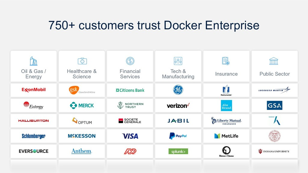 750+ customers trust Docker Enterprise Oil & Ga...