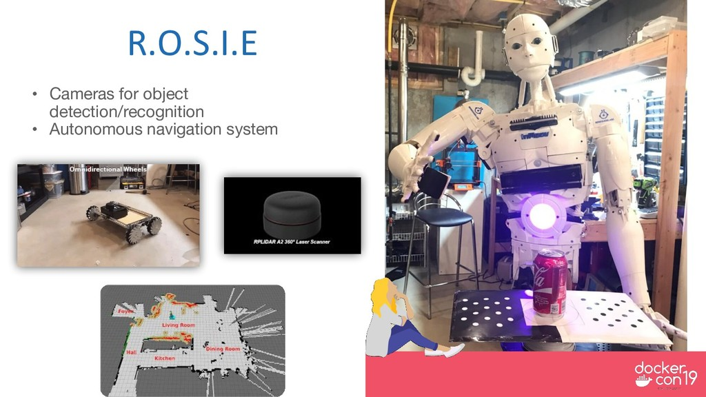 • Cameras for object detection/recognition • Au...