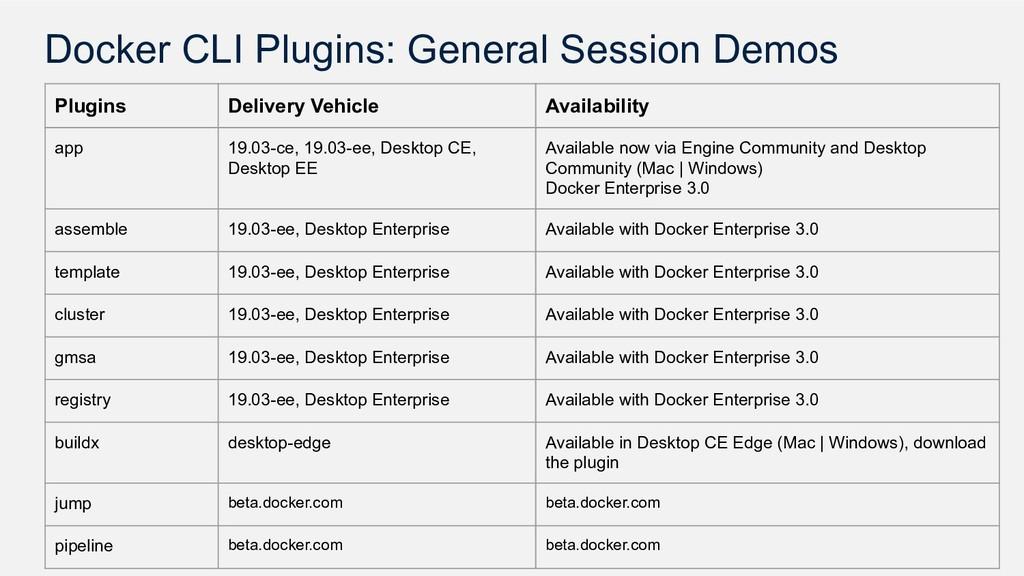 Docker CLI Plugins: General Session Demos Plugi...