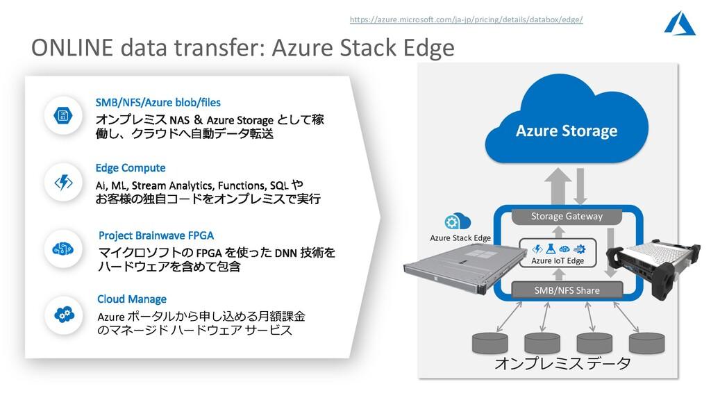 Azure ポータルから申し込める⽉額課⾦ のマネージド ハードウェア サービス Azure ...