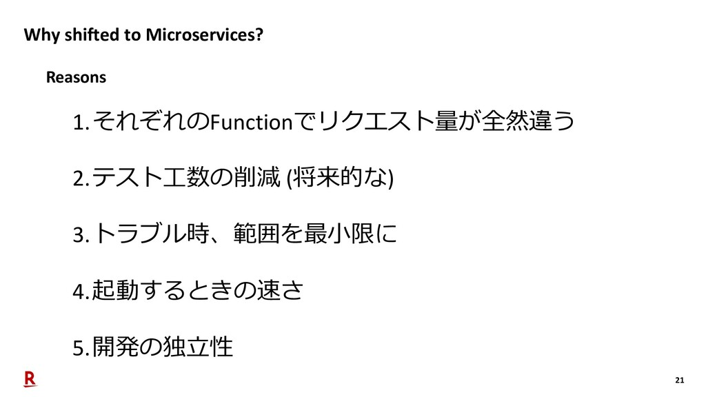 21 Why shifted to Microservices? Reasons 1.それぞれ...