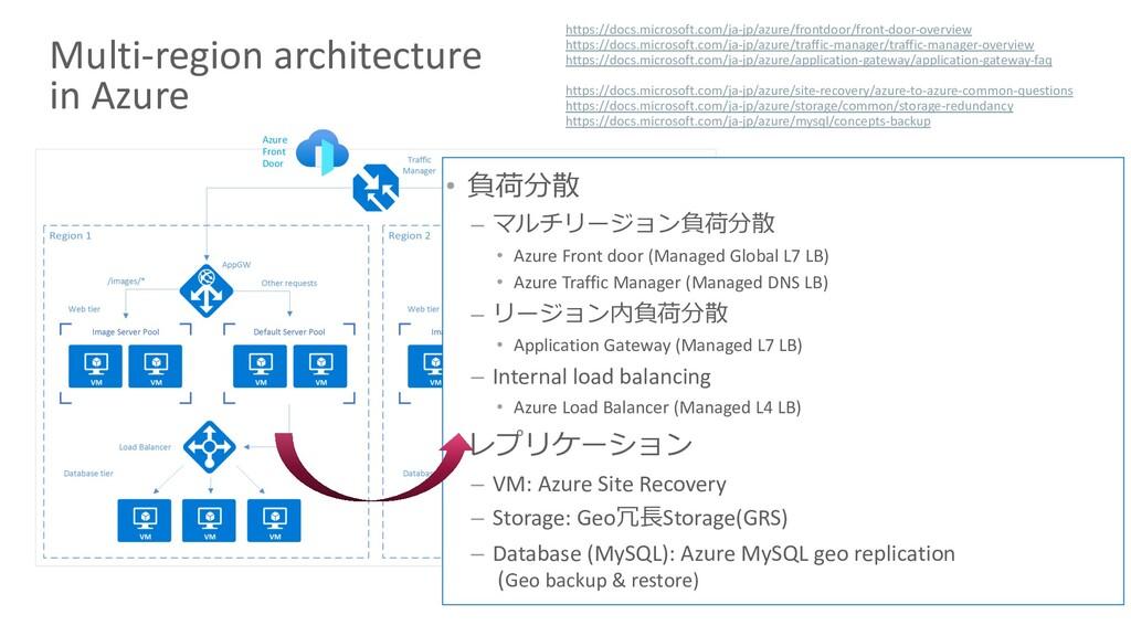 Multi-region architecture in Azure • 負荷分散 – マルチ...