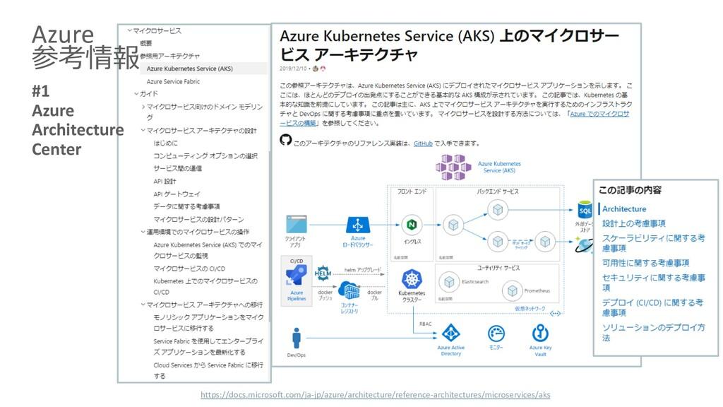 Azure 参考情報 #1 Azure Architecture Center https:/...
