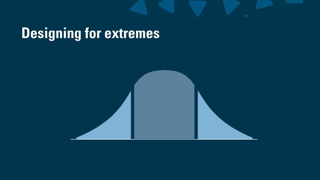 wearesigma.com @wearesigma Designing for extrem...
