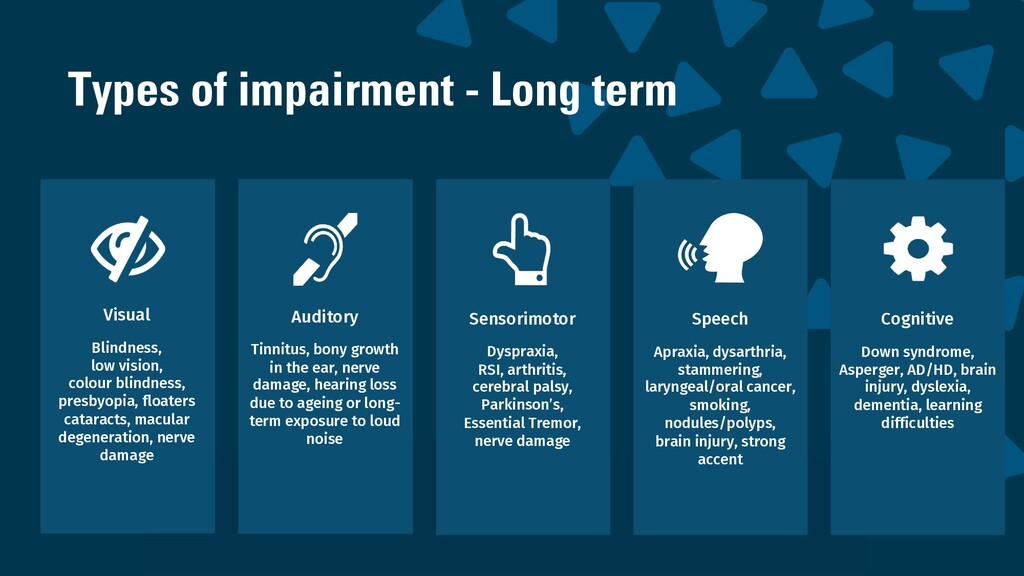 wearesigma.com @wearesigma Types of impairment ...