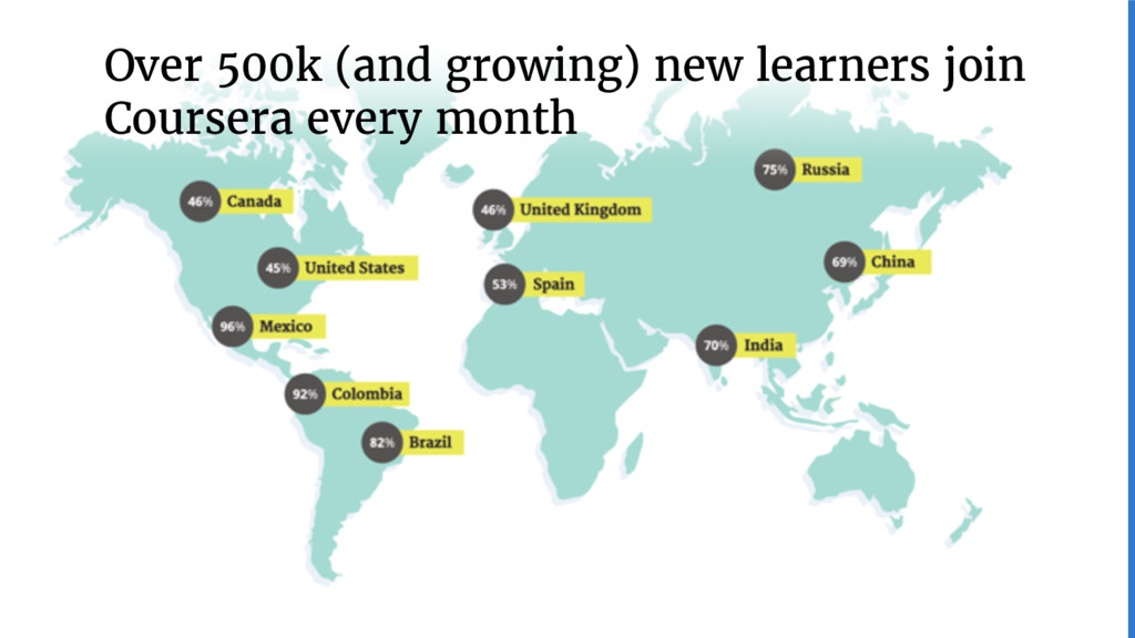 Over 500k (and growing) new learners join Cours...
