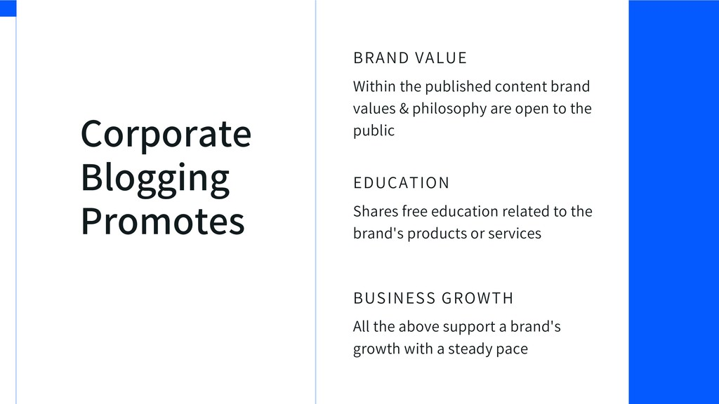 Corporate Blogging Promotes Within the publishe...