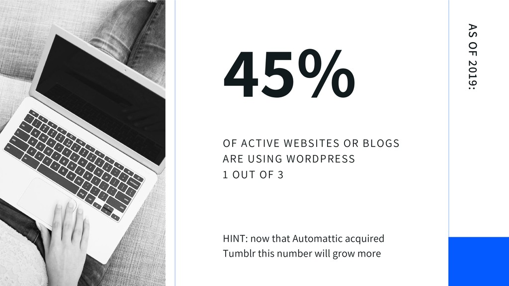 AS OF 2019: 45% OF ACTIVE WEBSITES OR BLOGS ARE...