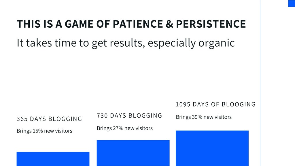 THIS IS A GAME OF PATIENCE & PERSISTENCE 365 DA...