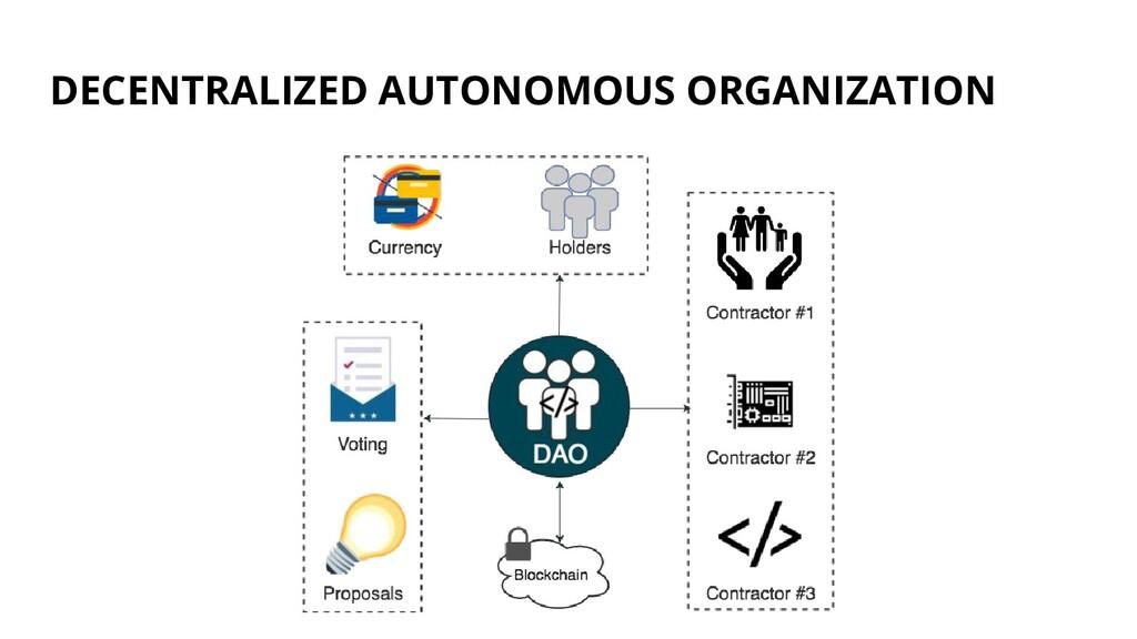 DECENTRALIZED AUTONOMOUS ORGANIZATION