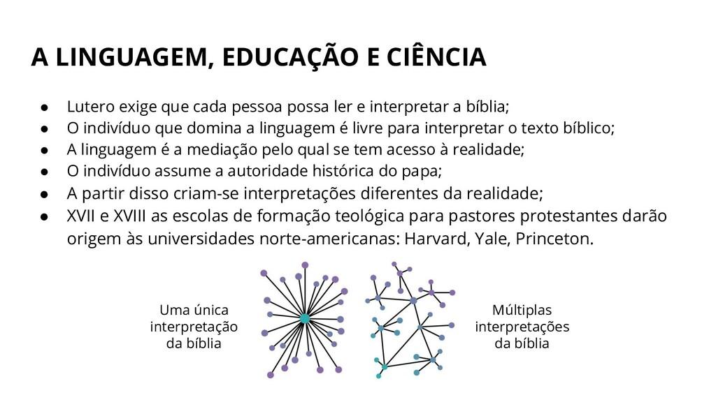 A LINGUAGEM, EDUCAÇÃO E CIÊNCIA ● Lutero exige ...