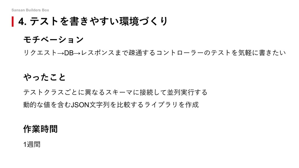 Sansan Builders Box →DB→ Ih 6 6 h 6 S Ih aJSON ...