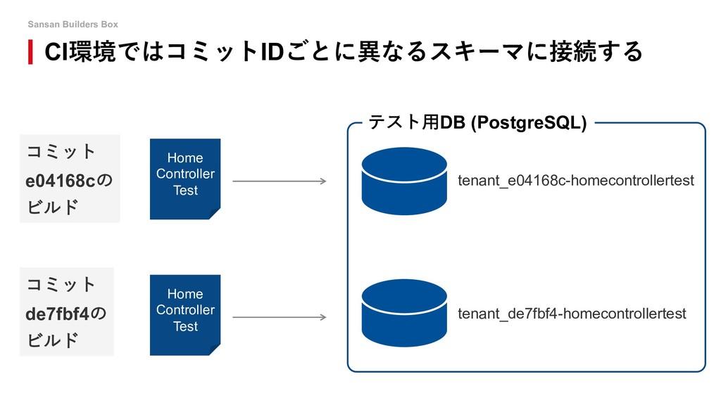 Sansan Builders Box CI oID Home Controller Test...