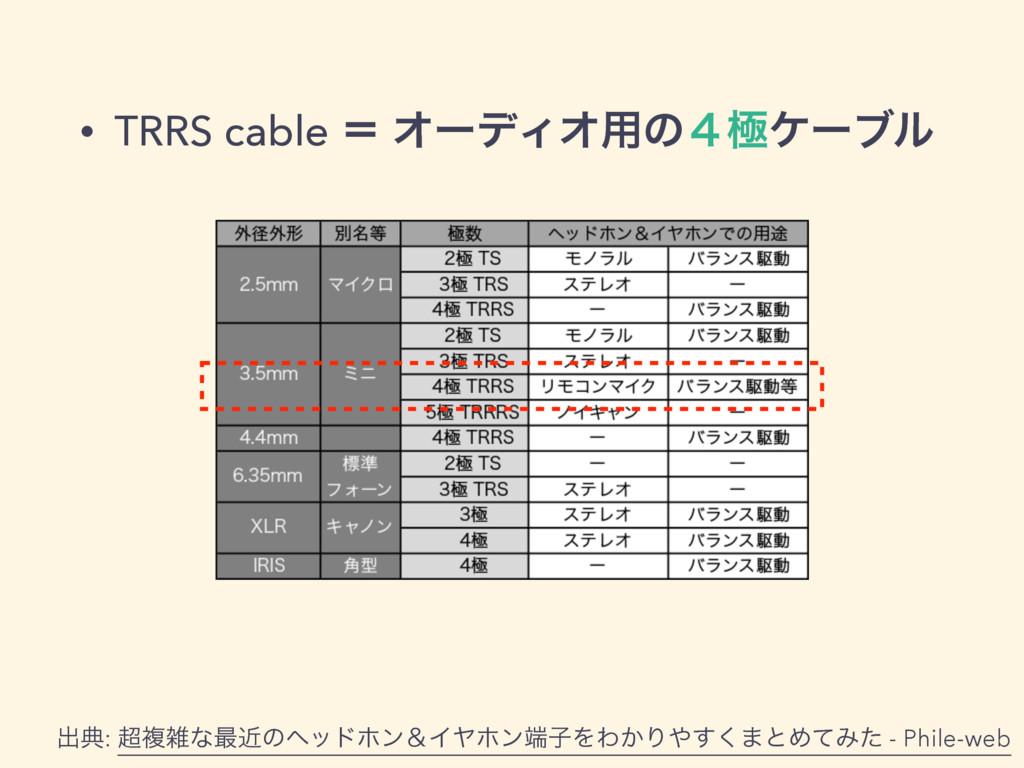 • TRRS cable ʹ ΦʔσΟΦ༻ͷ̐ۃέʔϒϧ ग़య: ෳͳ࠷ۙͷϔουϗϯˍΠ...